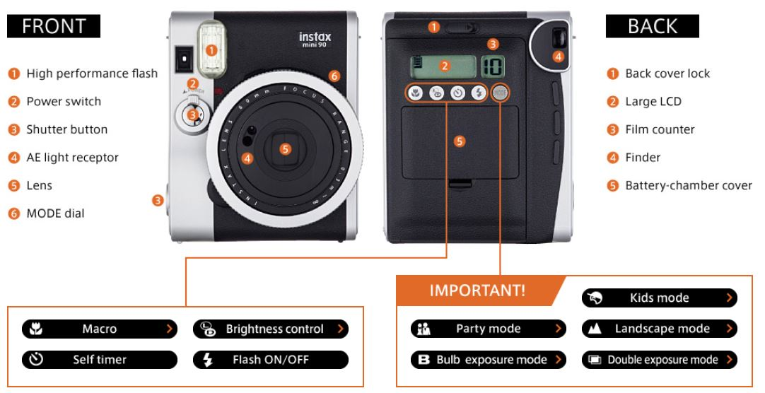 Instax mini 90 front and back