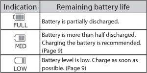 checking remaining battery life instax sq20