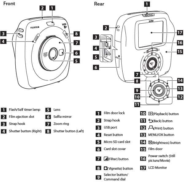 parts name - instax sq20